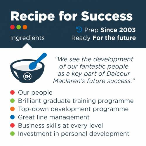 Development is the recipe for success